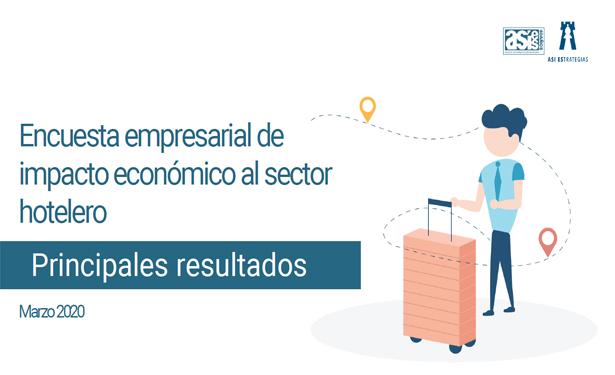 Encuesta empresarial de impacto económico al sector hotelero