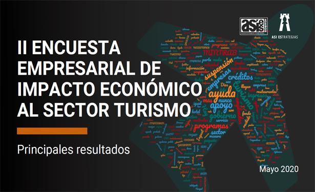 II Encuesta empresarial de impacto económico al sector turismo