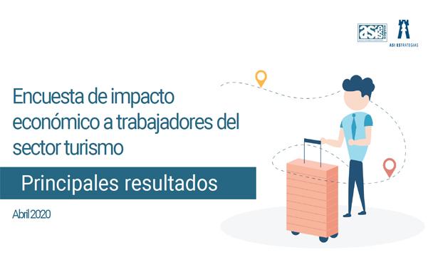 Encuesta de impacto económico a trabajadores del sector turismo